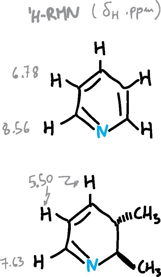 compuestos heterociclicos aromaticos 1H rmn ppm desplazamientos quimicos